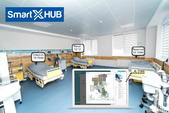 7 Razões para Rastrear Camas Hospitalares com RFID